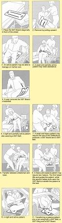 SafetySure Transfer Board :: patient transfer aid